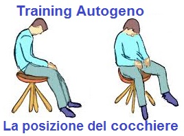 training-autogeno-posizione-del-cocchiere